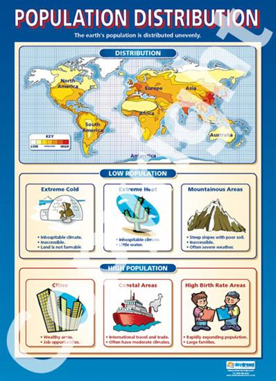 Population Distribution Education Poster Daydream