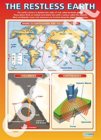 The Restless Earth Education Poster - Daydream Education (ISBN ...