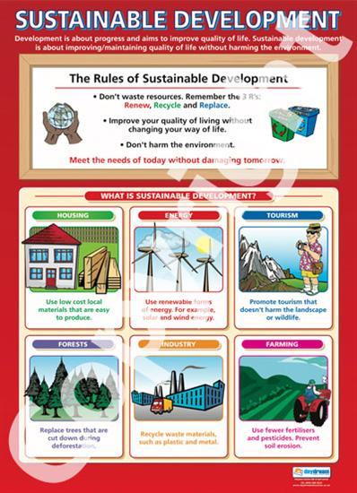 Sustainable Development Education Poster - Daydream Education ...