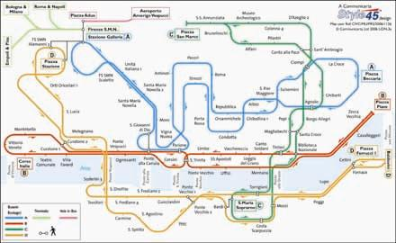 Florence Subway Map